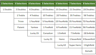 Guide horse betting betting lines nfl week 13