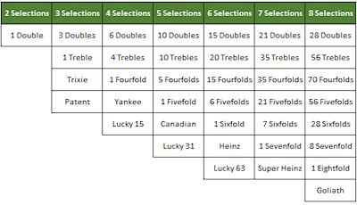 Blackjack Odds Explained Sportsman'S Guide