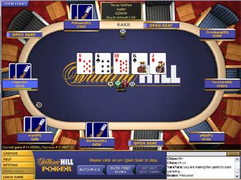 How Do U Play Poker, Play Free Casino Games No Download